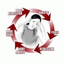 Depression cycle